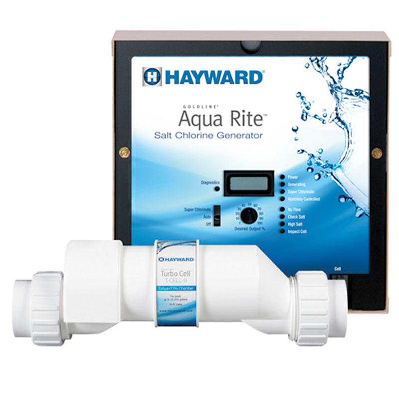 Aqua Rite Salt Chlorination For Inground Pools